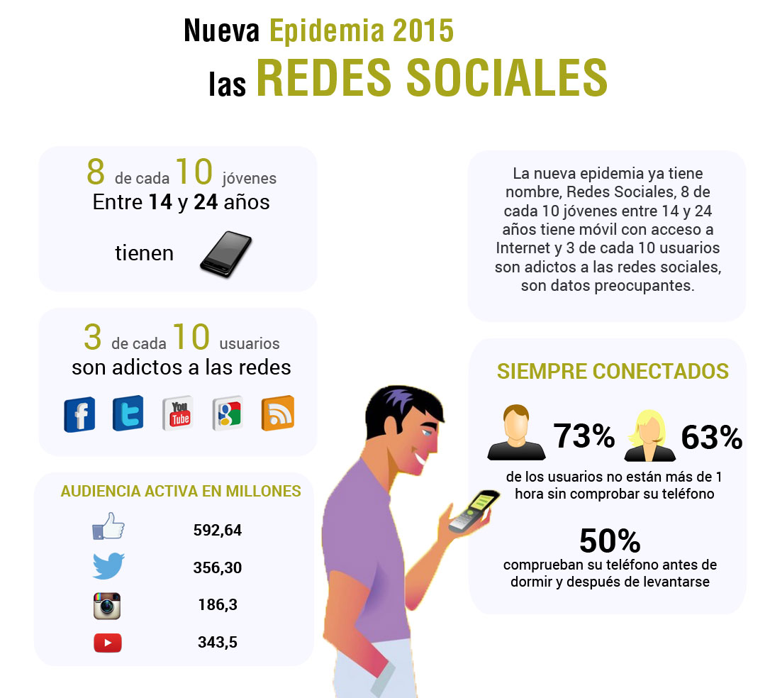 INFOGRAFIA-REDES-SOCIALES-2015-pymescentral