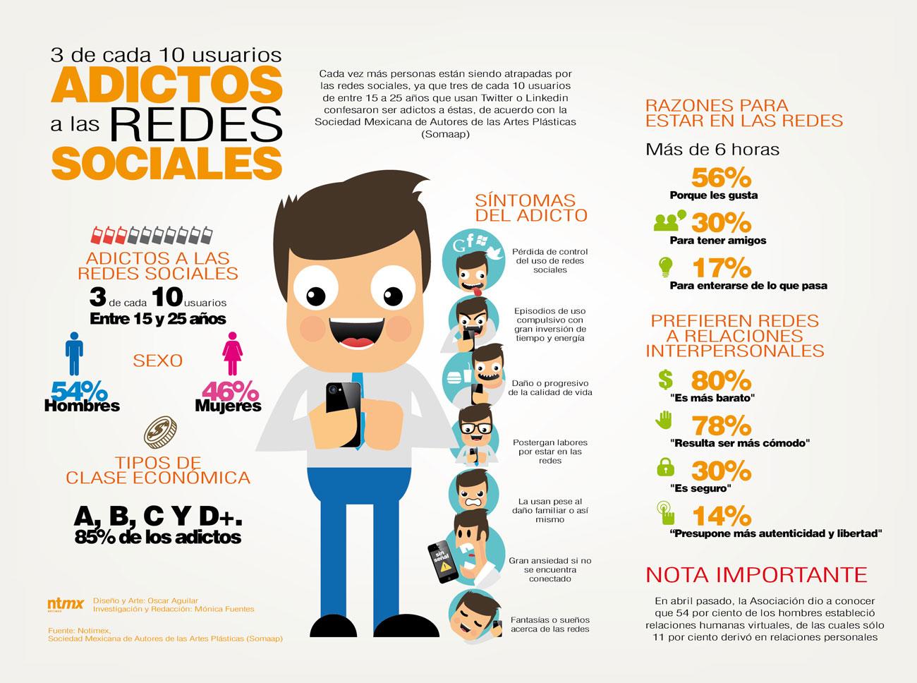 infografia-adictos-a-las-redes1-pymescentral