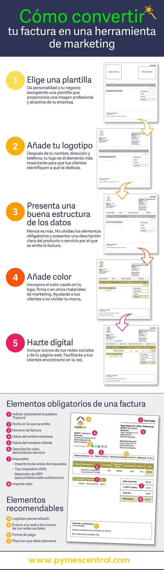 como convertir una factura en una herramienta de marketing
